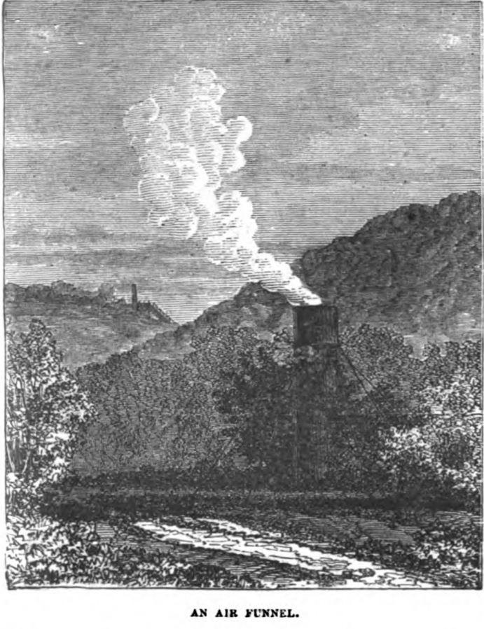Air Funnel 1877