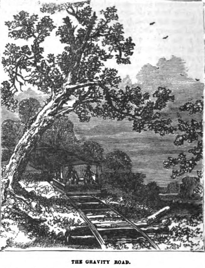 Gravity Road 1877