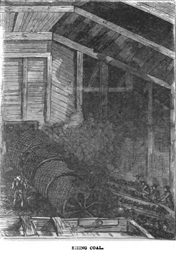 Sizing Coal - Breaker 1877