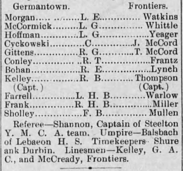 Football December 1904