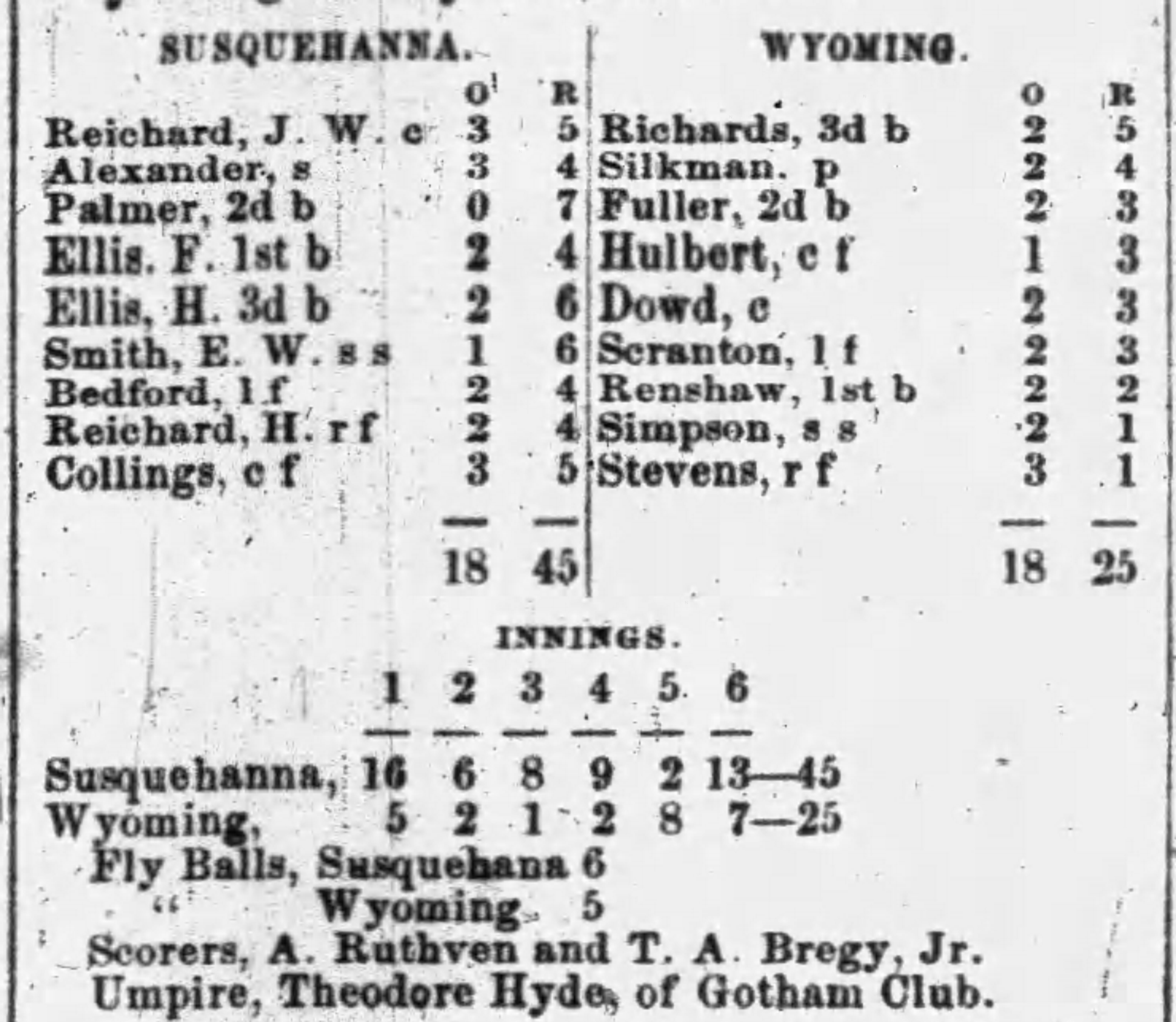 1865 Box Score 1