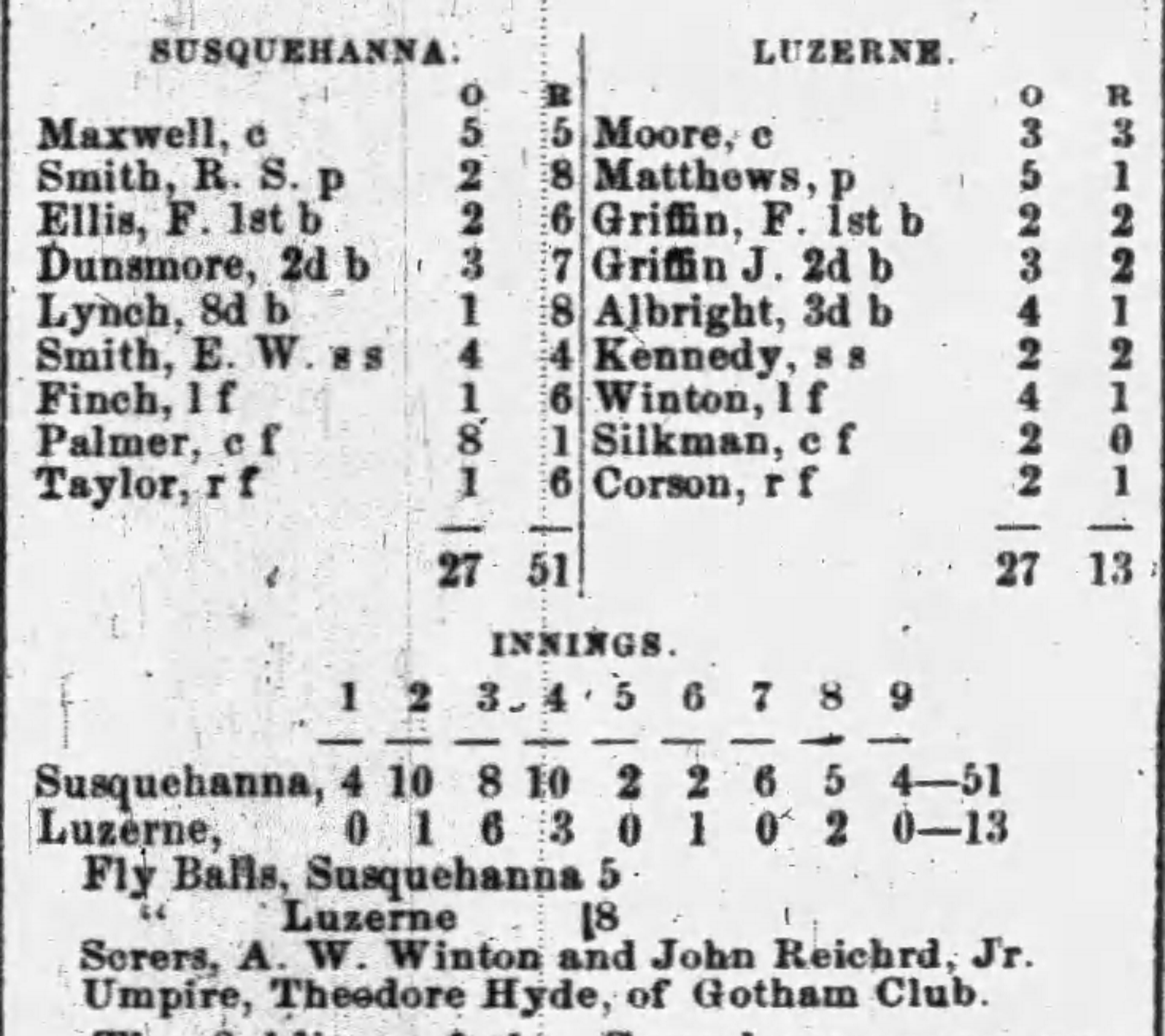 1865 Box Score 2