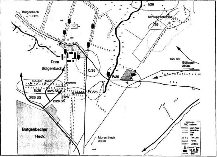 Dom Butenbach Battle Map